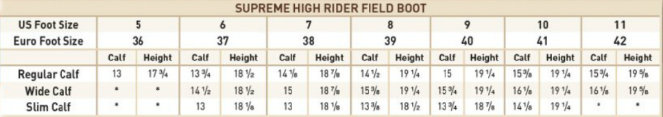 Sizing Chart For Riding Boots Euro Us